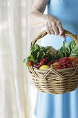 Person holding basket of fresh fruit and vegetables.